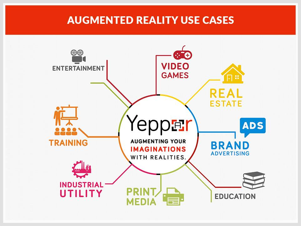 What to expect from Augmented Reality in 2017?