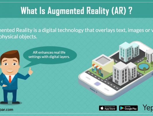 How AR is getting so conventional while choosing Property