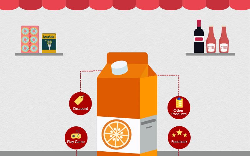 Yeppar For Innovative Smart Packaging Solutions