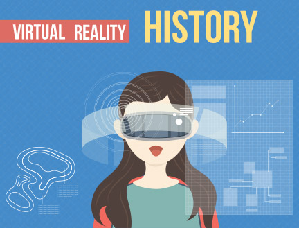 Infographic: Virtual Reality Evolution Detailed Analysis